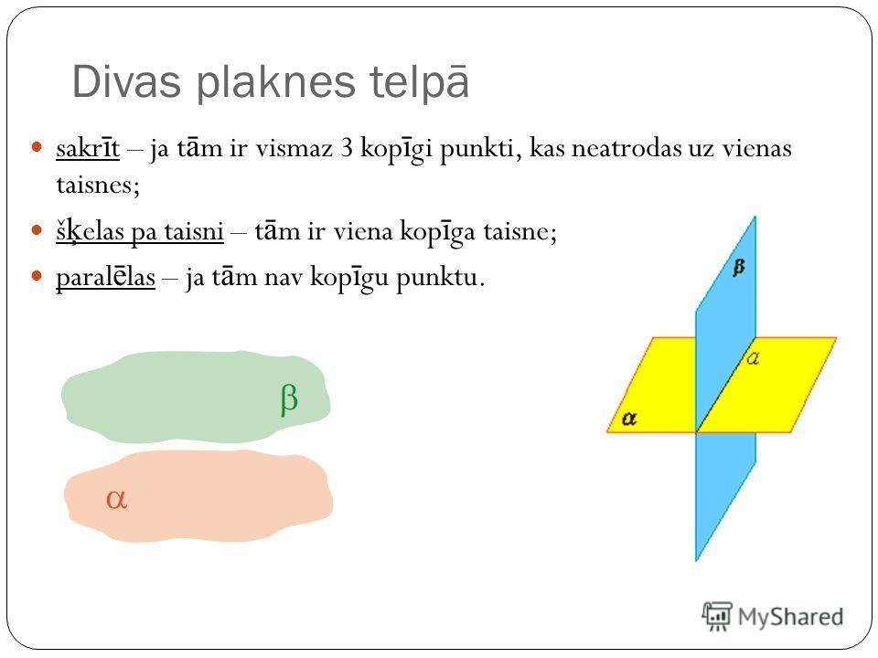 Divas plaknes telpā sakr ī t – ja t ā m ir vismaz 3 kop ī gi punkti, kas neatrodas uz vienas taisnes; š ķ elas pa taisni – t ā m ir viena kop ī ga taisne; paral ē las – ja t ā m nav kop ī gu punktu.