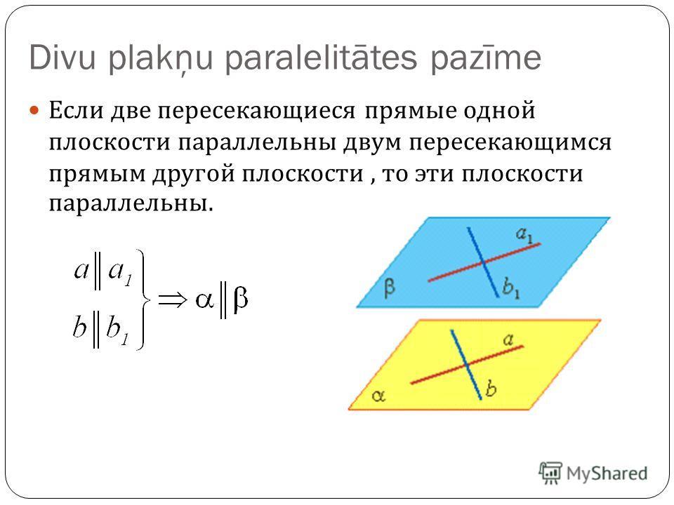 Divu plakņu paralelitātes pazīme Если две пересекающиеся прямые одной плоскости параллельны двум пересекающимся прямым другой плоскости, то эти плоскости параллельны.