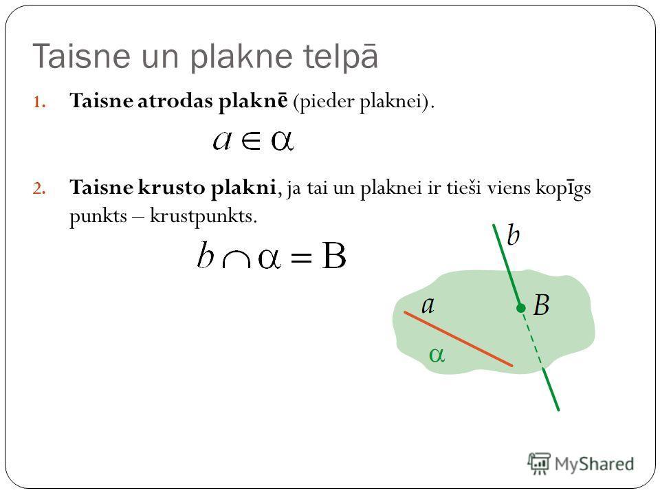 Taisne un plakne telpā 1. Taisne atrodas plakn ē (pieder plaknei). 2. Taisne krusto plakni, ja tai un plaknei ir tieši viens kop ī gs punkts – krustpunkts.