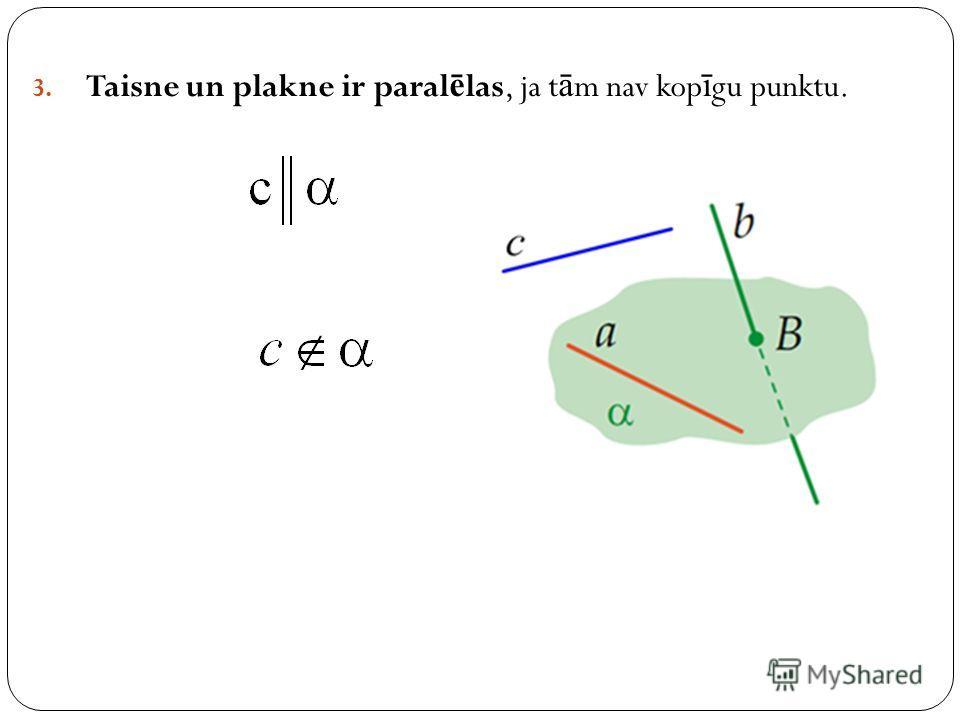 3. Taisne un plakne ir paral ē las, ja t ā m nav kop ī gu punktu.