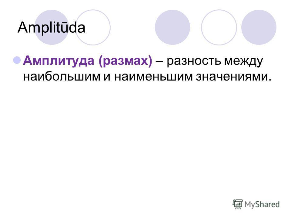 Amplitūda Амплитуда (размах) – разность между наибольшим и наименьшим значениями.