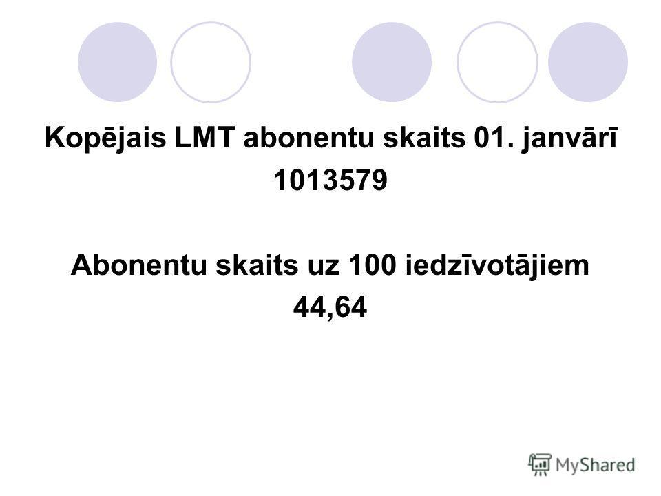 Kopējais LMT abonentu skaits 01. janvārī 1013579 Abonentu skaits uz 100 iedzīvotājiem 44,64