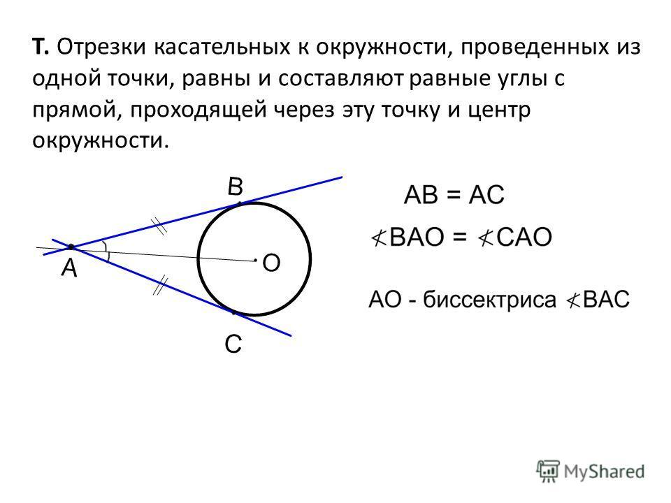 Т. Отрезки касательных к окружности, проведенных из одной точки, равны и составляют равные углы с прямой, проходящей через эту точку и центр окружности.