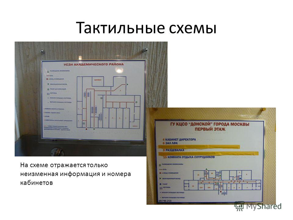 Тактильные схемы На схеме отражается только неизменная информация и номера кабинетов