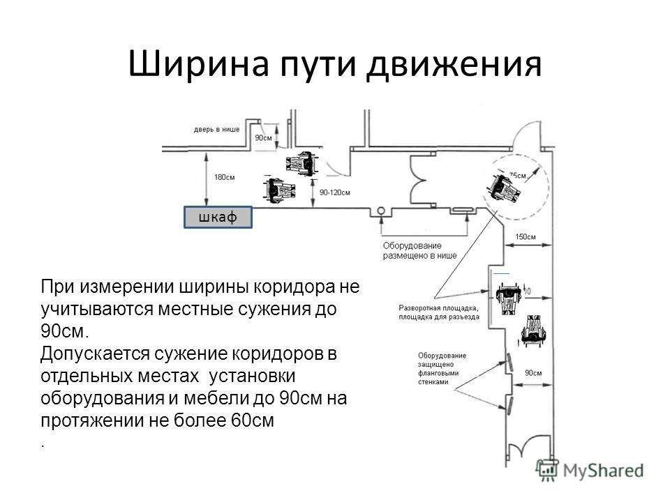 Ширина пути движения шкаф При измерении ширины коридора не учитываются местные сужения до 90см. Допускается сужение коридоров в отдельных местах установки оборудования и мебели до 90см на протяжении не более 60см.