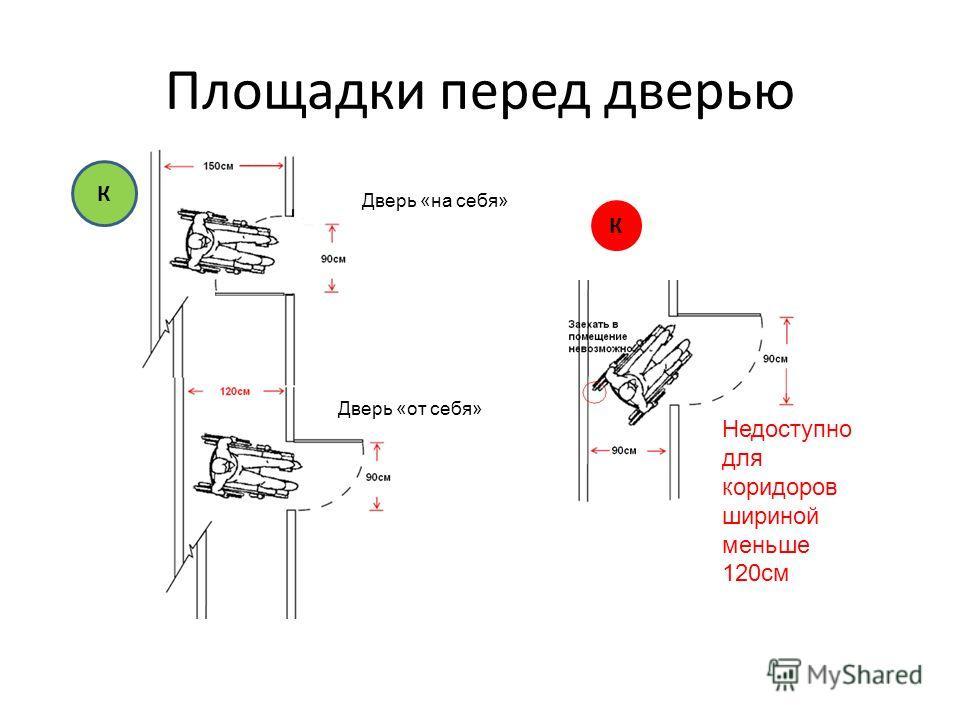 Площадки перед дверью К К Дверь «на себя» Дверь «от себя» Недоступно для коридоров шириной меньше 120см