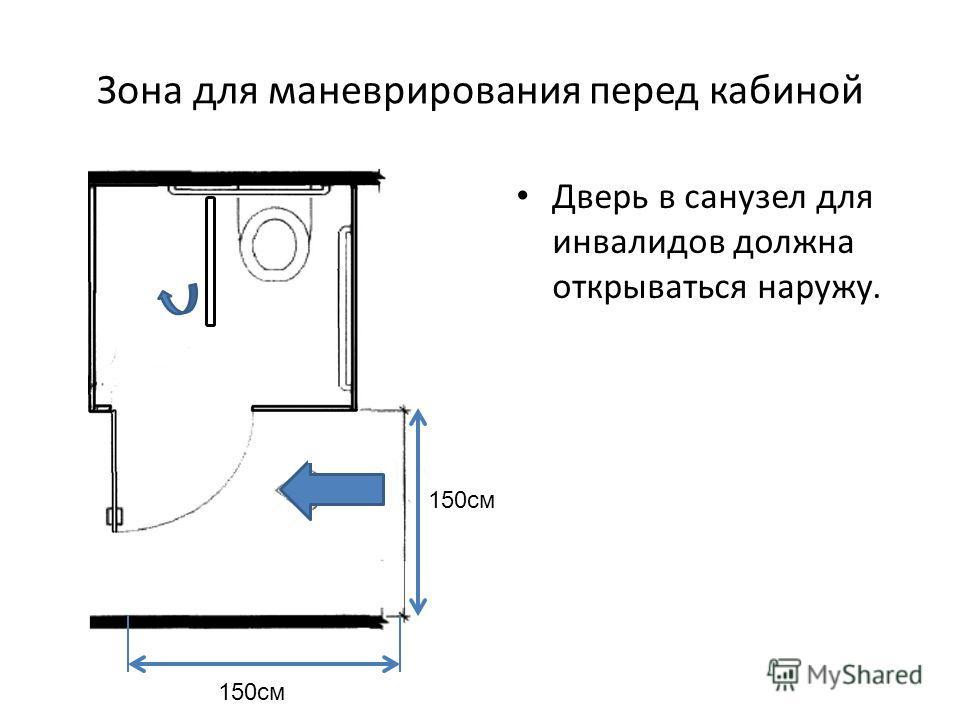 Зона для маневрирования перед кабиной Дверь в санузел для инвалидов должна открываться наружу. 150см