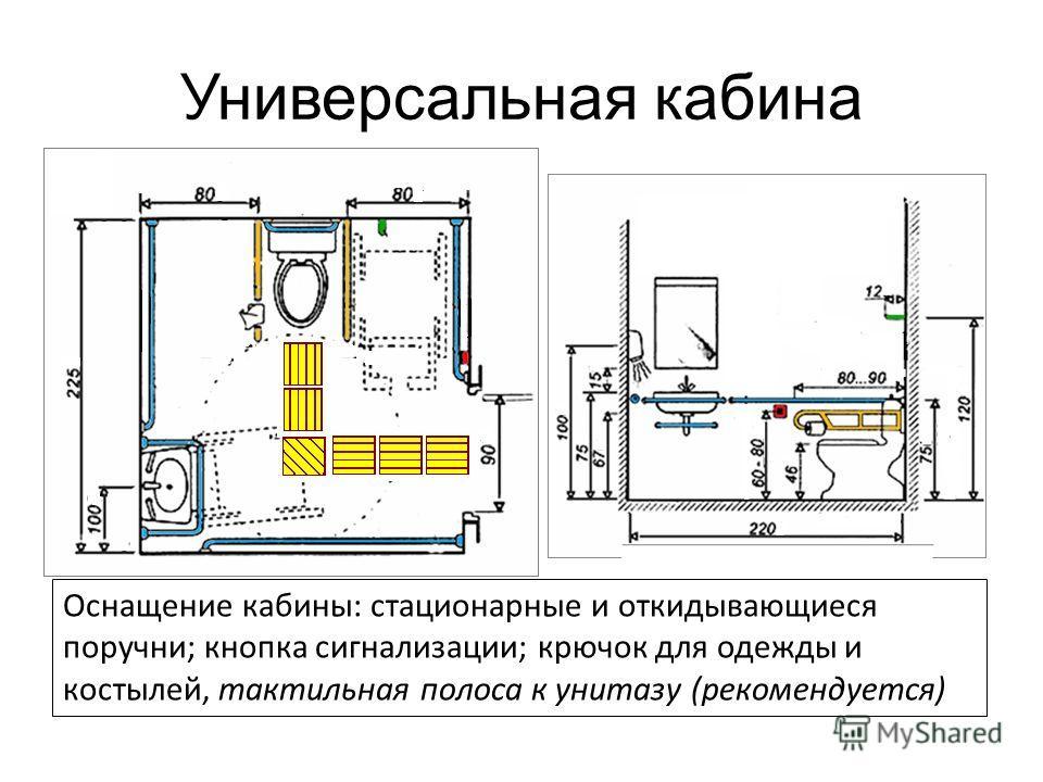 Универсальная кабина Оснащение кабины: стационарные и откидывающиеся поручни; кнопка сигнализации; крючок для одежды и костылей, тактильная полоса к унитазу (рекомендуется)