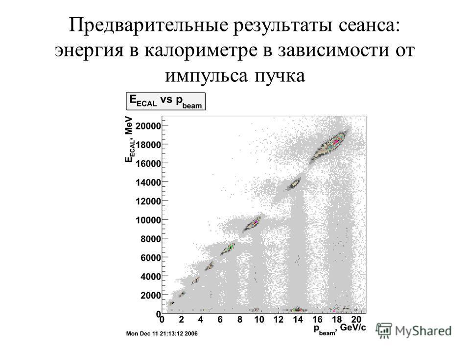 Предварительные результаты сеанса: энергия в калориметре в зависимости от импульса пучка