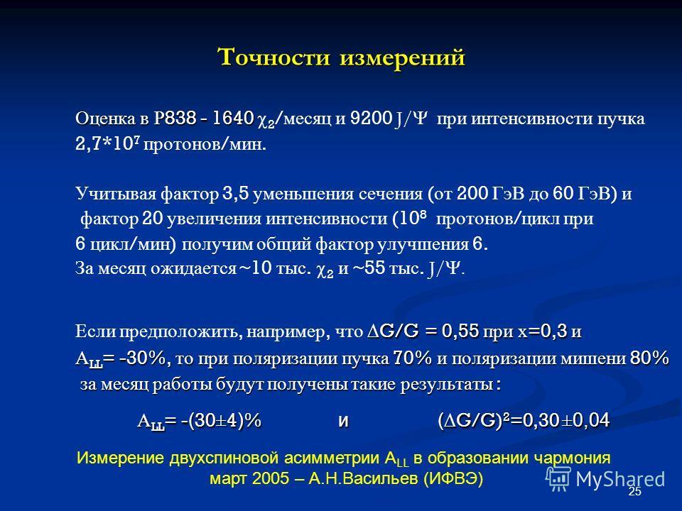 25 Точности измерений Оценка в Р 838 - 1640 Оценка в Р 838 - 1640 2 / месяц и 9200 J/ при интенсивности пучка 2,7*10 7 протонов / мин. Учитывая фактор 3,5 уменьшения сечения ( от 200 ГэВ до 60 ГэВ ) и фактор 20 увеличения интенсивности (10 8 протонов