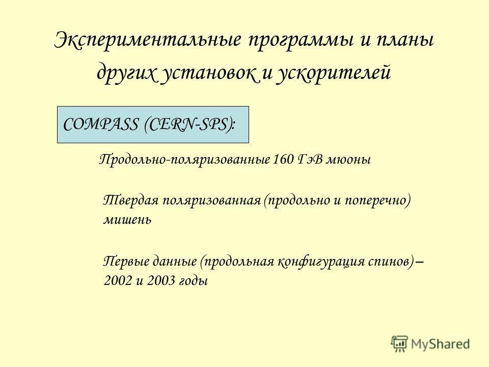 Экспериментальные программы и планы других установок и ускорителей Продольно-поляризованные 160 ГэВ мюоны COMPASS (CERN-SPS): Твердая поляризованная (продольно и поперечно) мишень Первые данные (продольная конфигурация спинов) – 2002 и 2003 годы