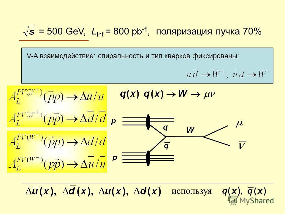 = 500 GeV, L int = 800 pb -1, поляризация пучка 70% используя V-A взаимодействие: спиральность и тип кварков фиксированы: