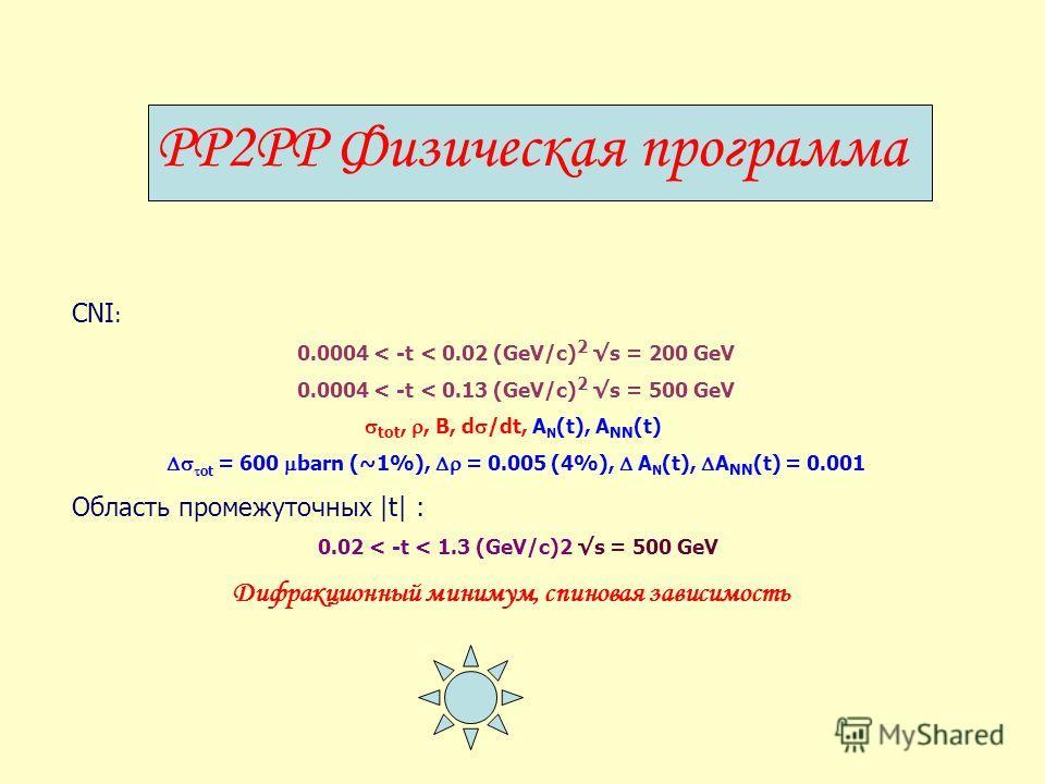 CNI : 0.0004 < -t < 0.02 (GeV/c) 2 s = 200 GeV 0.0004 < -t < 0.13 (GeV/c) 2 s = 500 GeV tot,, B, d /dt, A N (t), A NN (t) ot = 600 barn (~1%), = 0.005 (4%), A N (t), A NN (t) = 0.001 Область промежуточных |t| : 0.02 < -t < 1.3 (GeV/c)2 s = 500 GeV Ди