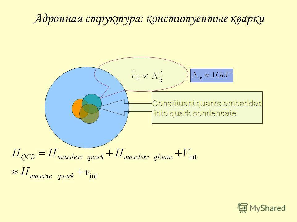 Адронная структура: конституентые кварки Constituent quarks embedded into quark condensate into quark condensate