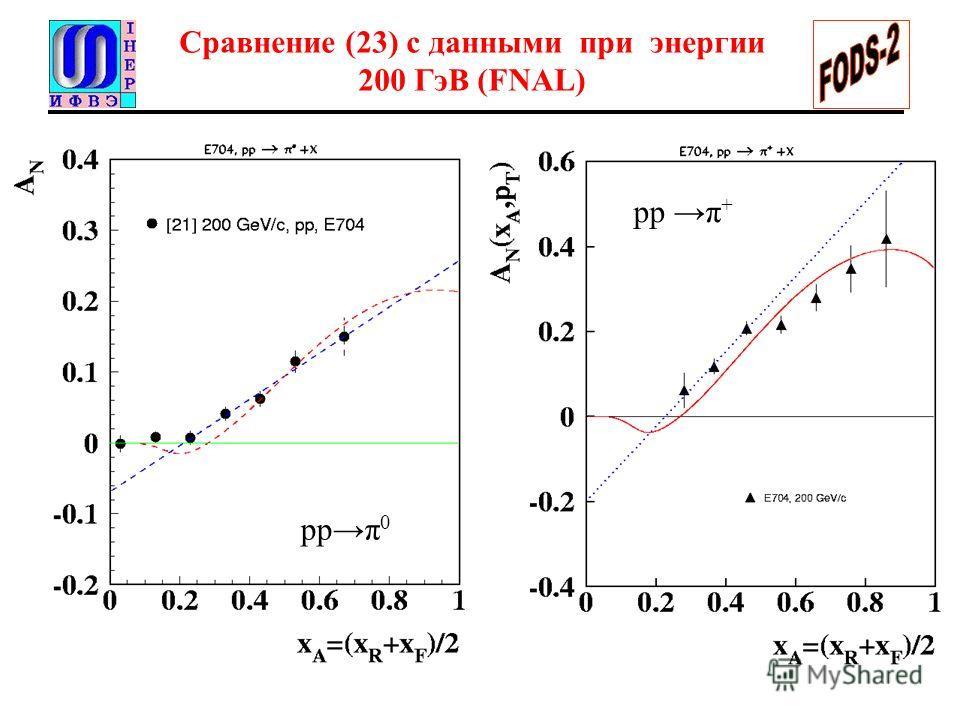 Сравнение (23) с данными при энергии 200 ГэВ (FNAL) ppπ 0 pp π +