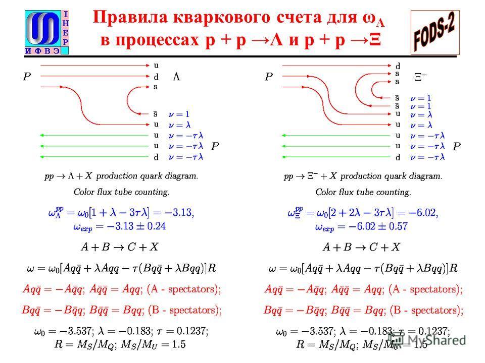 Правила кваркового счета для ω A в процессах р + р Λ и р + р Ξ