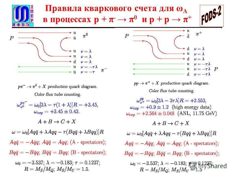 Правила кваркового счета для ω A в процессах р + π - π 0 и р + р π +