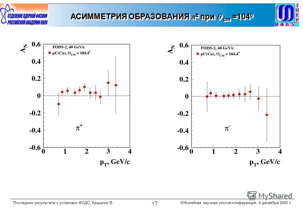 Последнии результаты с установки ФОДС, Крышкин В.Юбилейная научная сессия-конференция, 6 декаября 2005 г. 17 АСИММЕТРИЯ ОБРАЗОВАНИЯ ± при cm =104 0