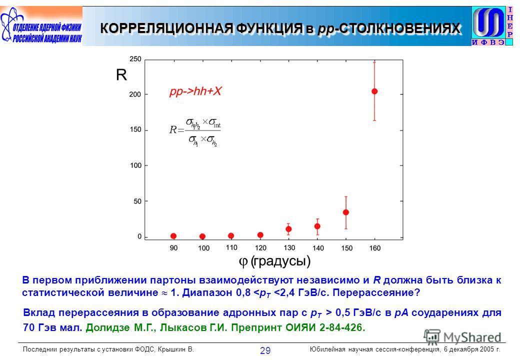 Последнии результаты с установки ФОДС, Крышкин В.Юбилейная научная сессия-конференция, 6 декаября 2005 г. 29 КОРРЕЛЯЦИОННАЯ ФУНКЦИЯ в pp-СТОЛКНОВЕНИЯХ В первом приближении партоны взаимодействуют независимо и R должна быть близка к статистической вел