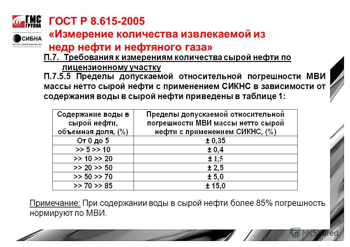 ГОСТ Р 8.615-2005 «Измерение количества извлекаемой из недр нефти и нефтяного газа» П.7. Требования к измерениям количества сырой нефти по лицензионному участку П.7.5.5 Пределы допускаемой относительной погрешности МВИ массы нетто сырой нефти с приме