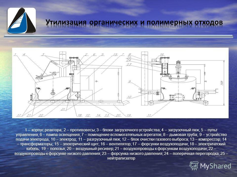 1 – корпус реактора; 2 – противовесы; 3 – блоки загрузочного устройства; 4 – загрузочный люк; 5 – пульт управления; 6 – лампа освещения; 7 – помещение вспомогательных агрегатов; 8 – дымовая труба; 9 – устройство подачи электрода; 10 – электрод; 11 –