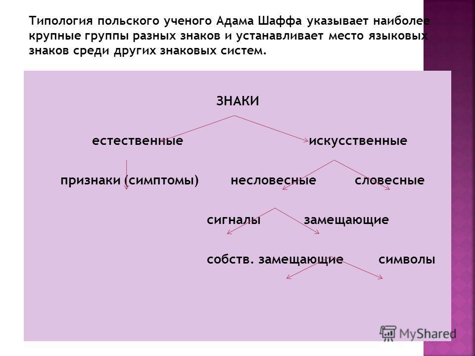 ЗНАКИ естественные искусственные признаки (симптомы) несловесные словесные сигналы замещающие собств. замещающие символы