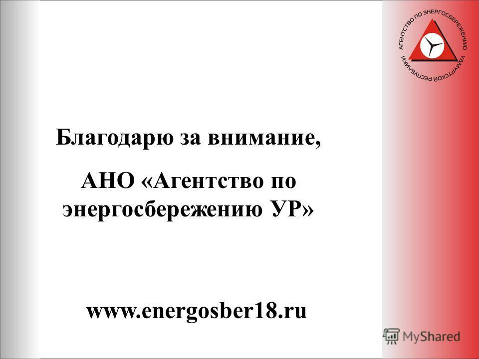 Благодарю за внимание, АНО «Агентство по энергосбережению УР» www.energosber18.ru