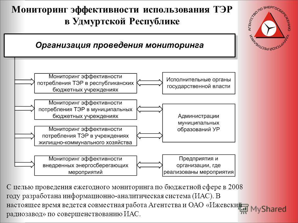 Мониторинг эффективности использования ТЭР в Удмуртской Республике С целью проведения ежегодного мониторинга по бюджетной сфере в 2008 году разработана информационно-аналитическая система (ИАС). В настоящее время ведется совместная работа Агентства и