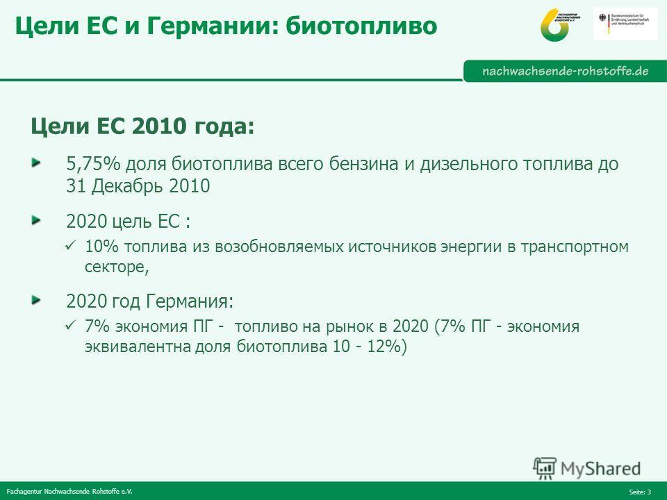 Fachagentur Nachwachsende Rohstoffe e.V. Seite: 3 Цели ЕС и Германии: биотопливо Цели ЕС 2010 года: 5,75% доля биотоплива всего бензина и дизельного топлива до 31 Декабрь 2010 2020 цель ЕС : 10% топлива из возобновляемых источников энергии в транспор