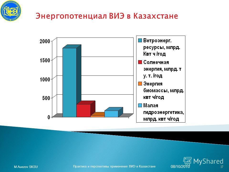 Энергопотенциал ВИЭ в Казахстане M.Auezov SKSU Практика и перспективы применения ВИЭ в Казахстане 08/10/2010