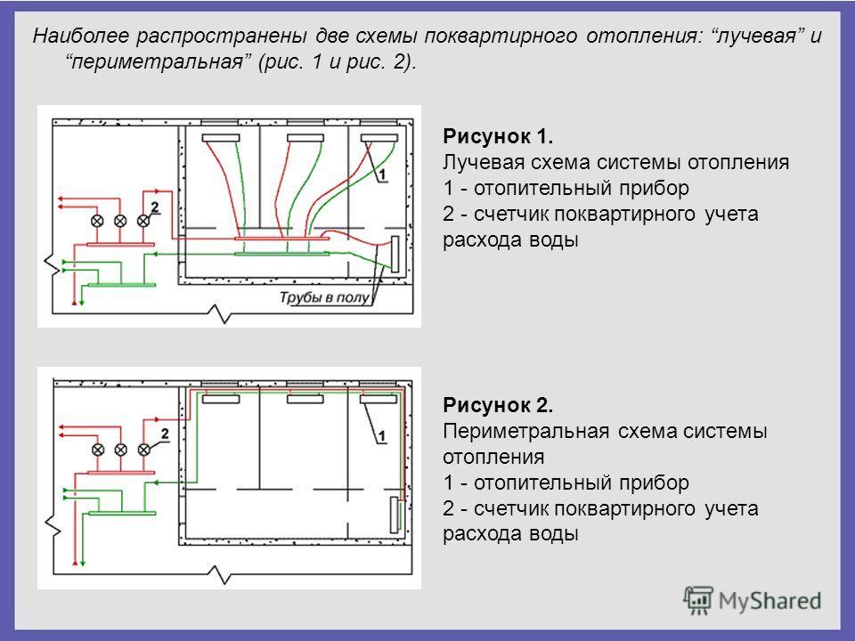 Лучевая схема системы