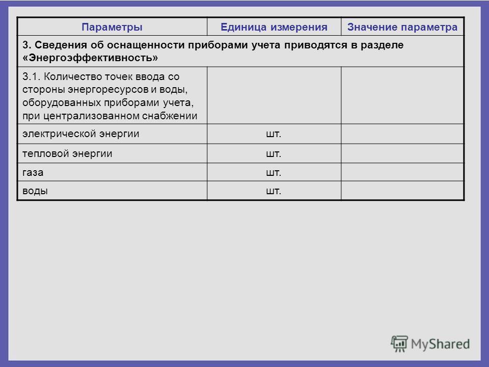 ПараметрыЕдиница измеренияЗначение параметра 3. Сведения об оснащенности приборами учета приводятся в разделе «Энергоэффективность» 3.1. Количество точек ввода со стороны энергоресурсов и воды, оборудованных приборами учета, при централизованном снаб