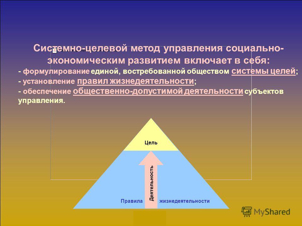 2. Системно-целевой метод управления 2.1. Методологические основы системно- целевого метода
