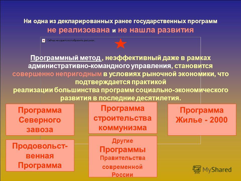 1. Программный метод управления