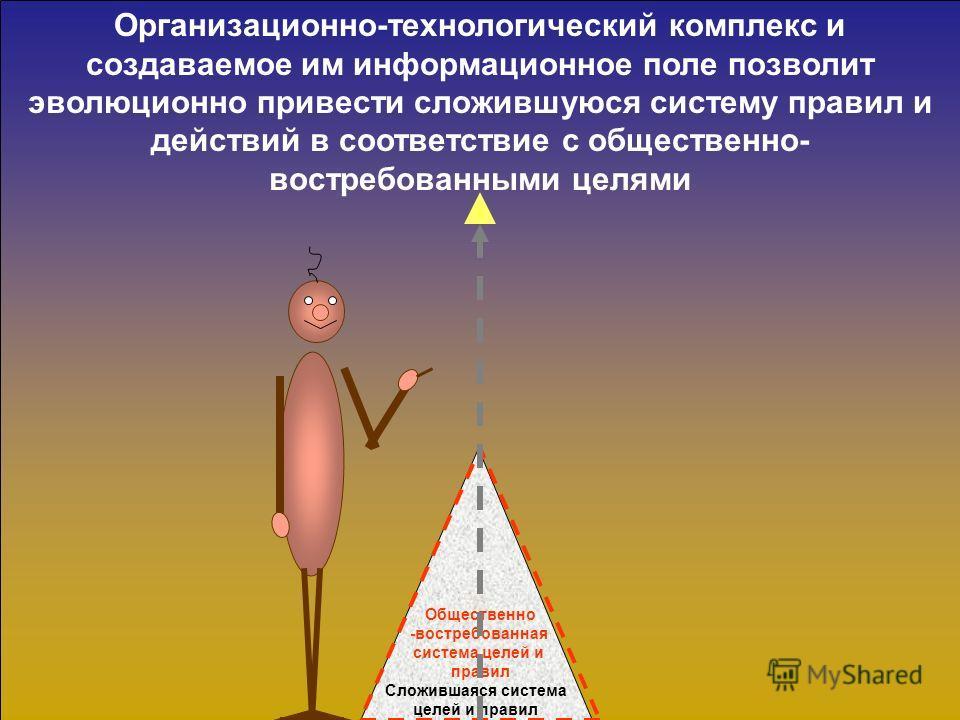 Организационно-технологический комплекс и создаваемое им информационное поле позволит эволюционно привести сложившуюся систему правил и действий в соответствие с общественно- востребованными целями Сложившаяся система целей и правил Общественно -вост