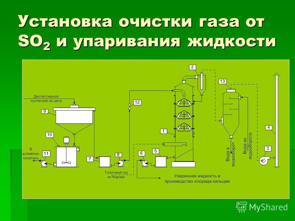 Установка очистки газа от SO 2 и упаривания жидкости