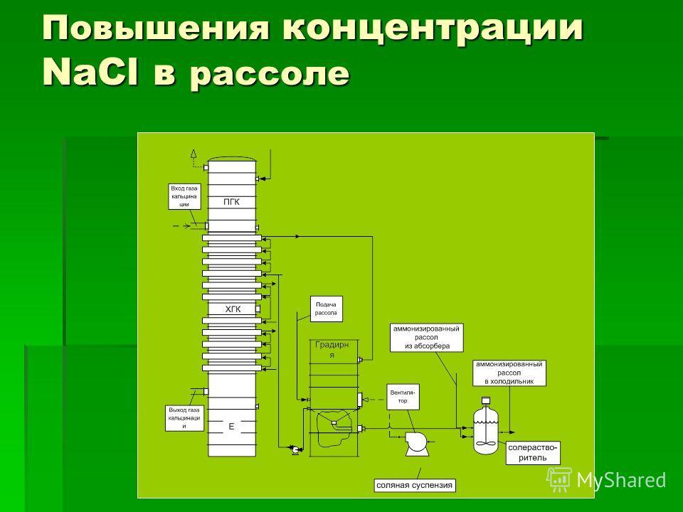 Повышения концентрации NaCl в рассоле