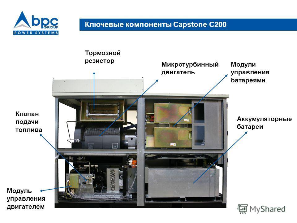 Ключевые компоненты Capstone C200 Модули управления батареями Аккумуляторные батареи Микротурбинный двигатель Тормозной резистор Клапан подачи топлива Модуль управления двигателем