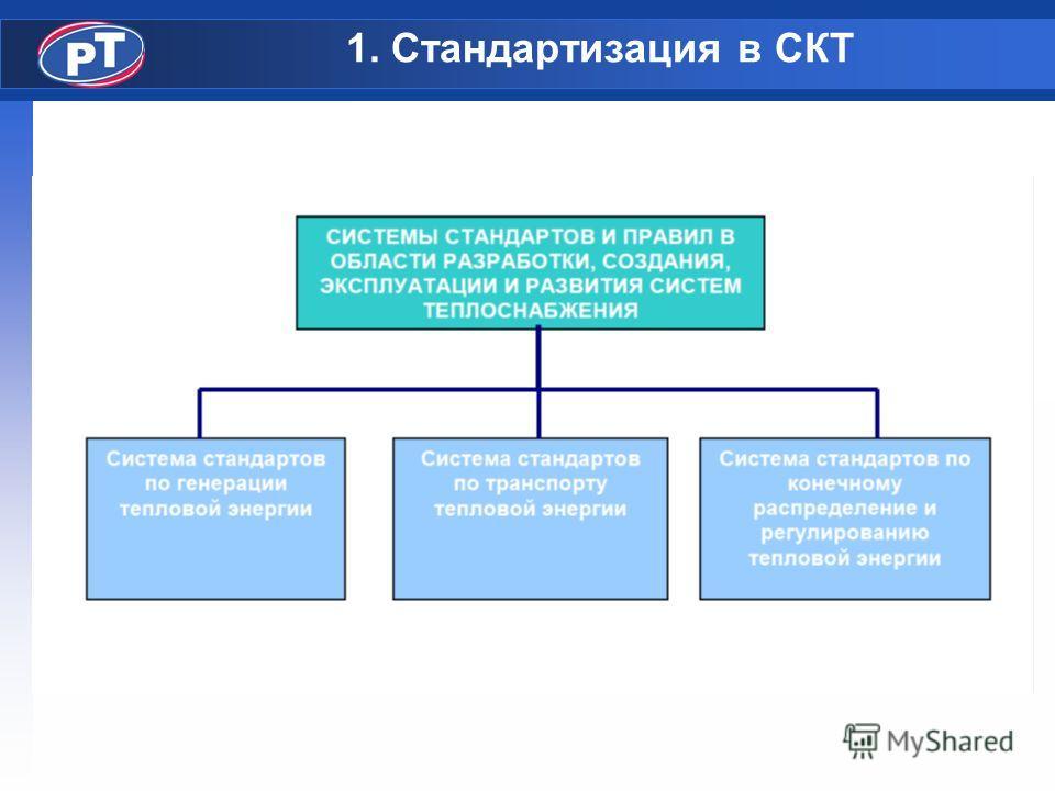1. Стандартизация в СКТ