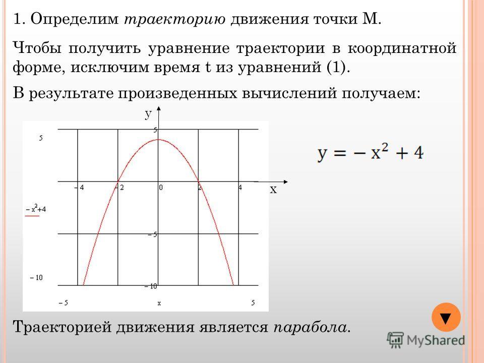 1. Определим траекторию движения точки М. Чтобы получить уравнение траектории в координатной форме, исключим время t из уравнений (1). В результате произведенных вычислений получаем: Траекторией движения является парабола. y x