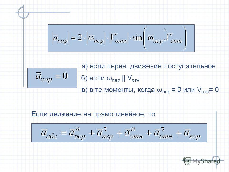 а) если перен. движение поступательное б) если ω пер || V отн б) если ω пер || V отн в) в те моменты, когда ω пер = 0 или V отн = 0 в) в те моменты, когда ω пер = 0 или V отн = 0 Если движение не прямолинейное, то Если движение не прямолинейное, то