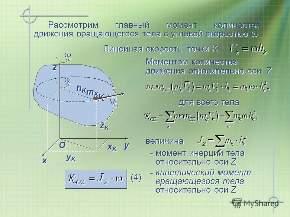 Рассмотрим главный момент количества движения вращающегося тела с угловой скоростью ω Линейная скорость точки К: x x y y z z O O hKhK hKhK K K mKmK mKmK xKxK xKxK yKyK yKyK zKzK zKzK величина - момент инерции тела относительно оси Z ω ω φ φ VkVk VkVk