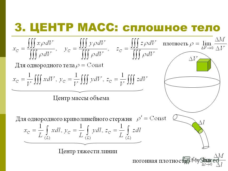 3. ЦЕНТР МАСС: сплошное тело Для однородного тела плотность погонная плотность Для однородного криволинейного стержня Центр массы объема Центр тяжести линии