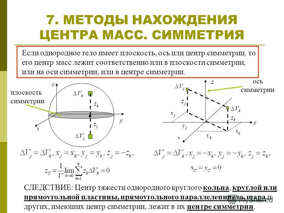 7. МЕТОДЫ НАХОЖДЕНИЯ ЦЕНТРА МАСС. СИММЕТРИЯ Если однородное тело имеет плоскость, ось или центр симметрии, то его центр масс лежит соответственно или в плоскости симметрии, или на оси симметрии, или в центре симметрии. СЛЕДСТВИЕ: Центр тяжести одноро