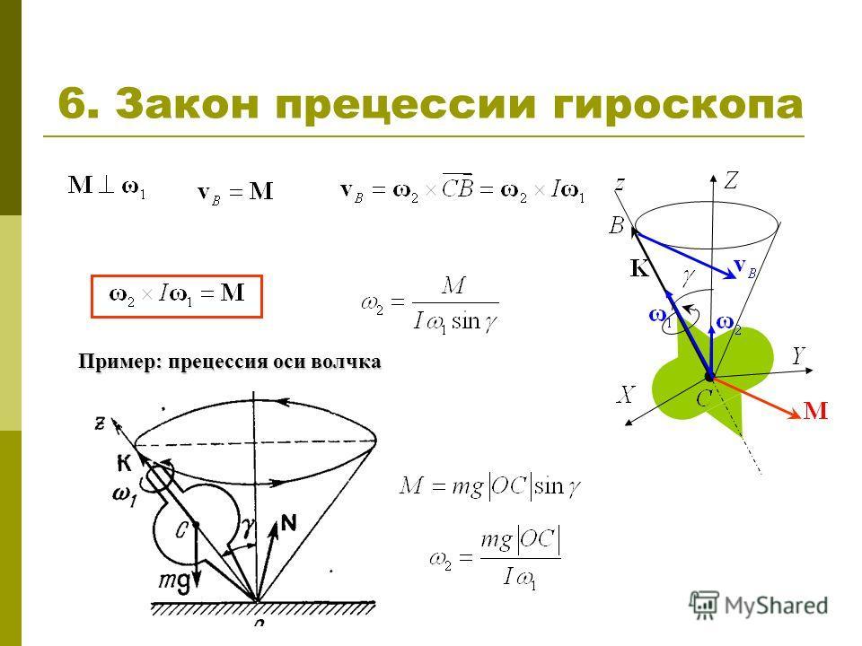 6. Закон прецессии гироскопа Пример: прецессия оси волчка
