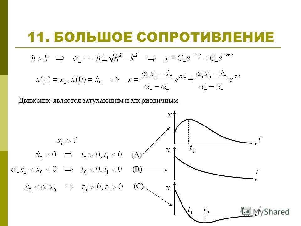 11. БОЛЬШОЕ СОПРОТИВЛЕНИЕ Движение является затухающим и апериодичным (A) (B) (C)