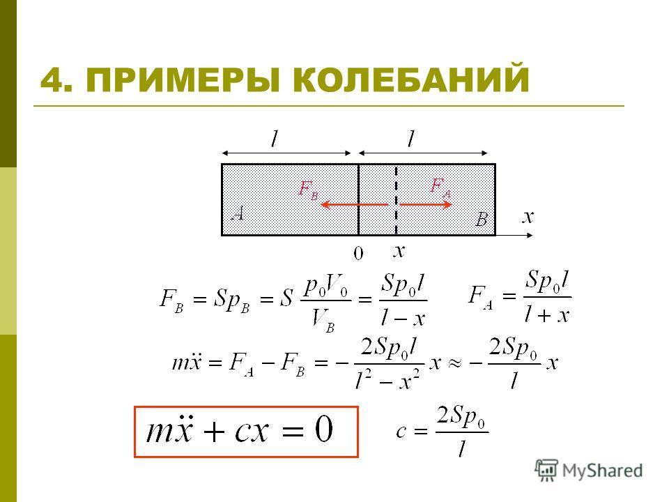 4. ПРИМЕРЫ КОЛЕБАНИЙ
