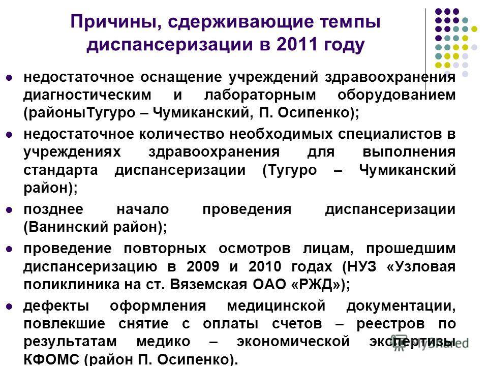 Клиника акушерства и гинекологии им. и.м. сеченова отзывы