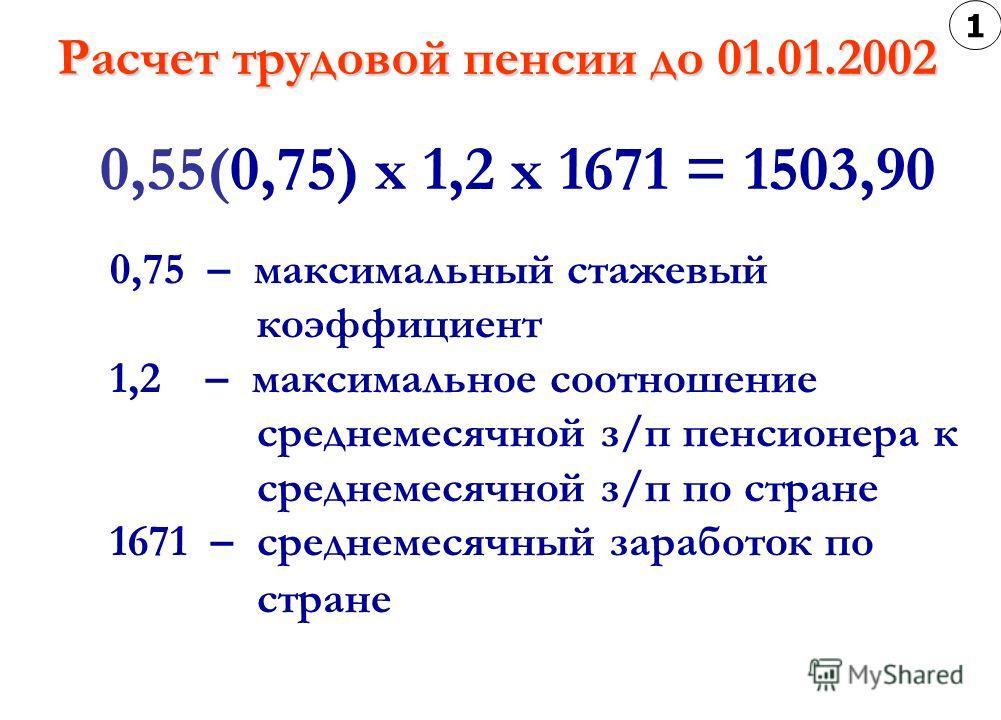 Расчет трудовой пенсии до 01.01.2002 0,55(0,75) x 1,2 x 1671 = 1503,90 0,75 – максимальный стажевый коэффициент 1,2 – максимальное cоотношение cреднемесячной з/п пенсионера к среднемесячной з/п по стране 1671 – среднемесячный заработок по стране 1