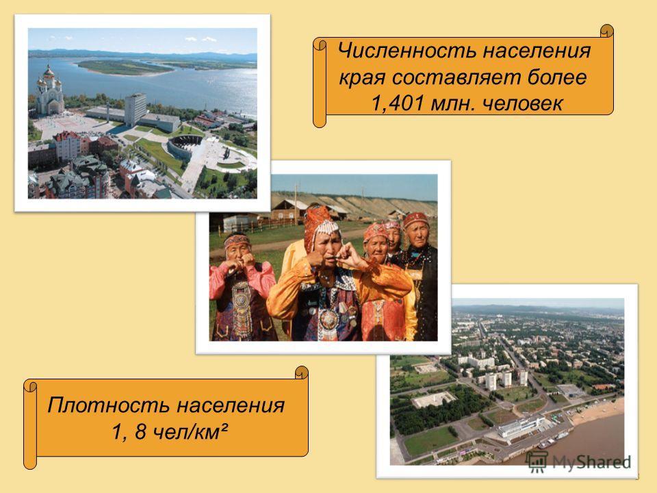 3 Плотность населения 1, 8 чел/км² Численность населения края составляет более 1,401 млн. человек